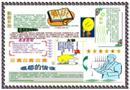 科学小报版面设计图