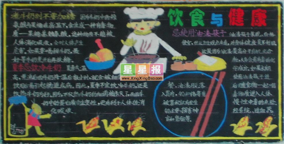饮食与健康黑板报作品欣赏