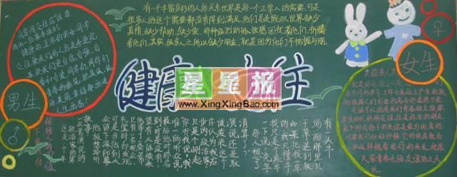 类 别: 初中黑板报 学 校: 商丘县周集乡杨各小学 版面设计: 黎马术
