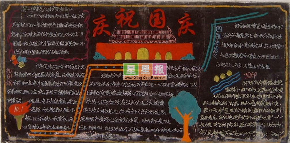 小学四年级黑板报 庆祝国庆