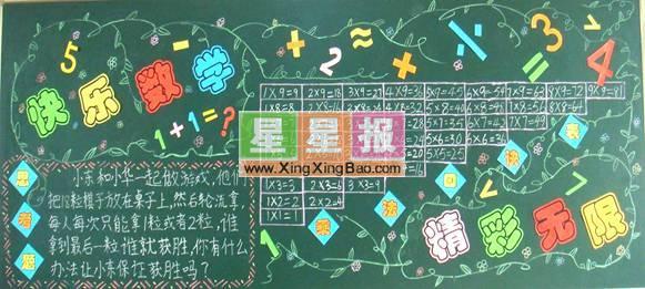 中学数学黑板报版面设计图