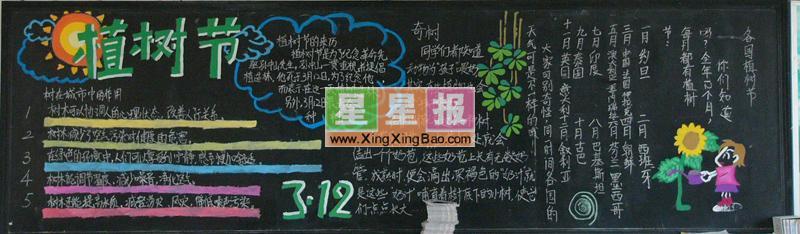 3.12植树节黑板报图片
