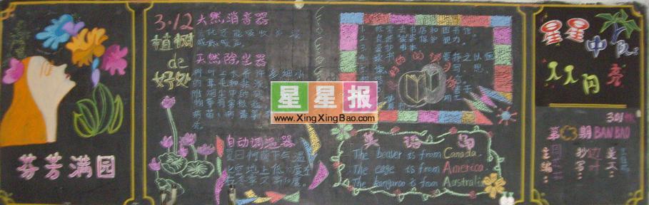 高二开学黑板报版面设计图