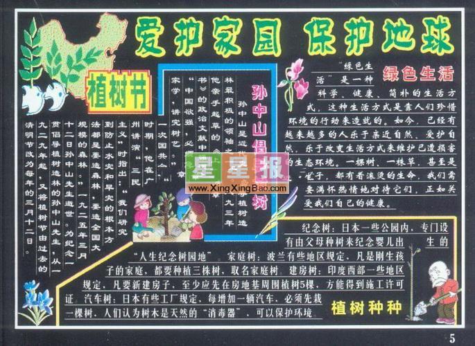 植树节黑板报版面设计图