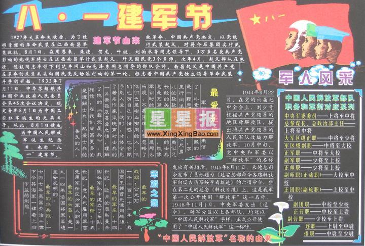 八一建军节黑板报版面设计图