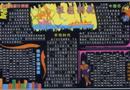 祖国科技黑板报版面设计图