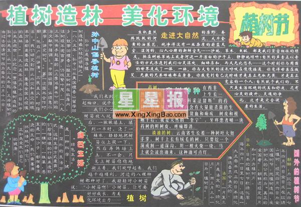 三月份黑板报版面设计图