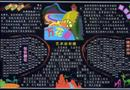 艺术黑板报版面设计图_万花筒