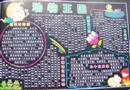 动物王国黑板报版面设计图