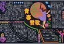 高中黑板报版面设计图_青春赞歌