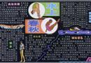 体育运动黑板报版面设计图_水上春秋