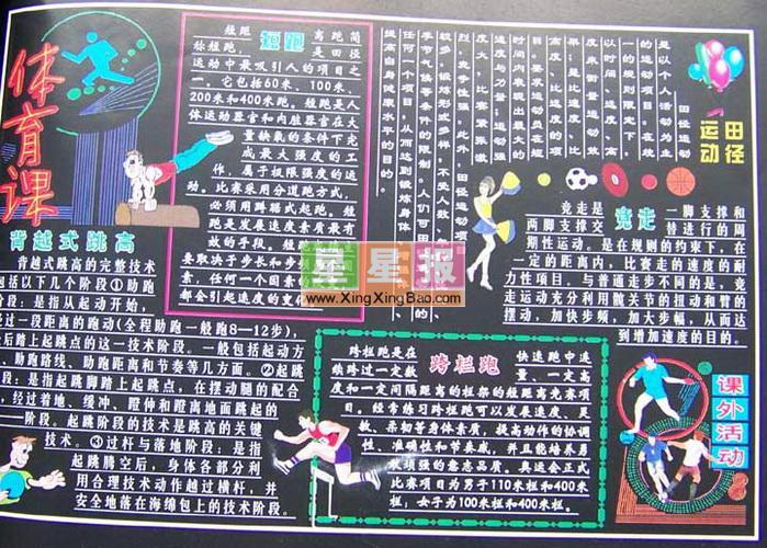 体育运动田径黑板报设计图