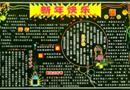 新年快乐黑板报版面设计图