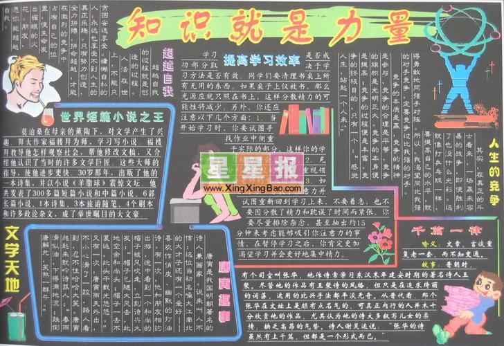 《知识就是力量》黑板报设计图