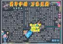 有关于新年的黑板报设计图
