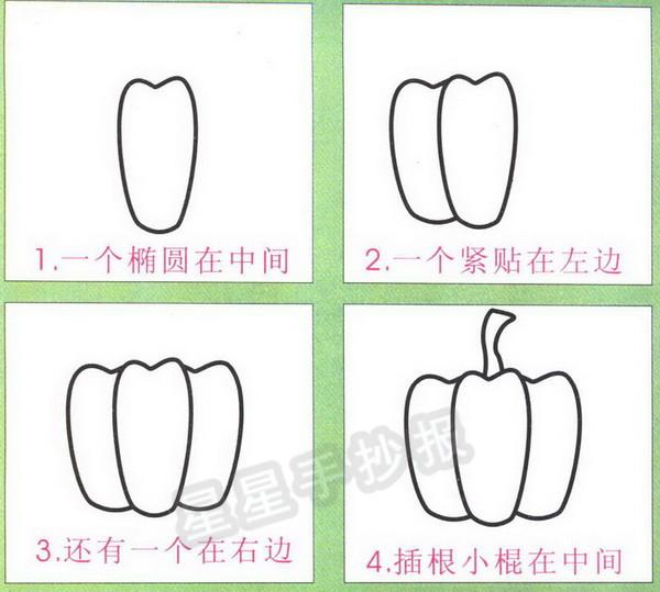 辣椒简笔画