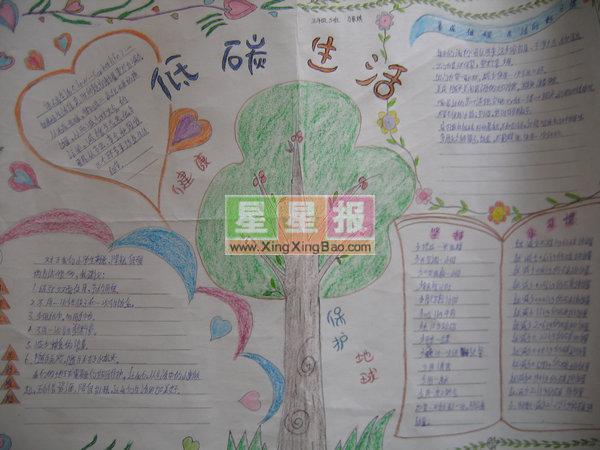 本站推荐小学手数学手抄报:数学乐园