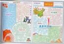 国庆节手抄报版面设计图片