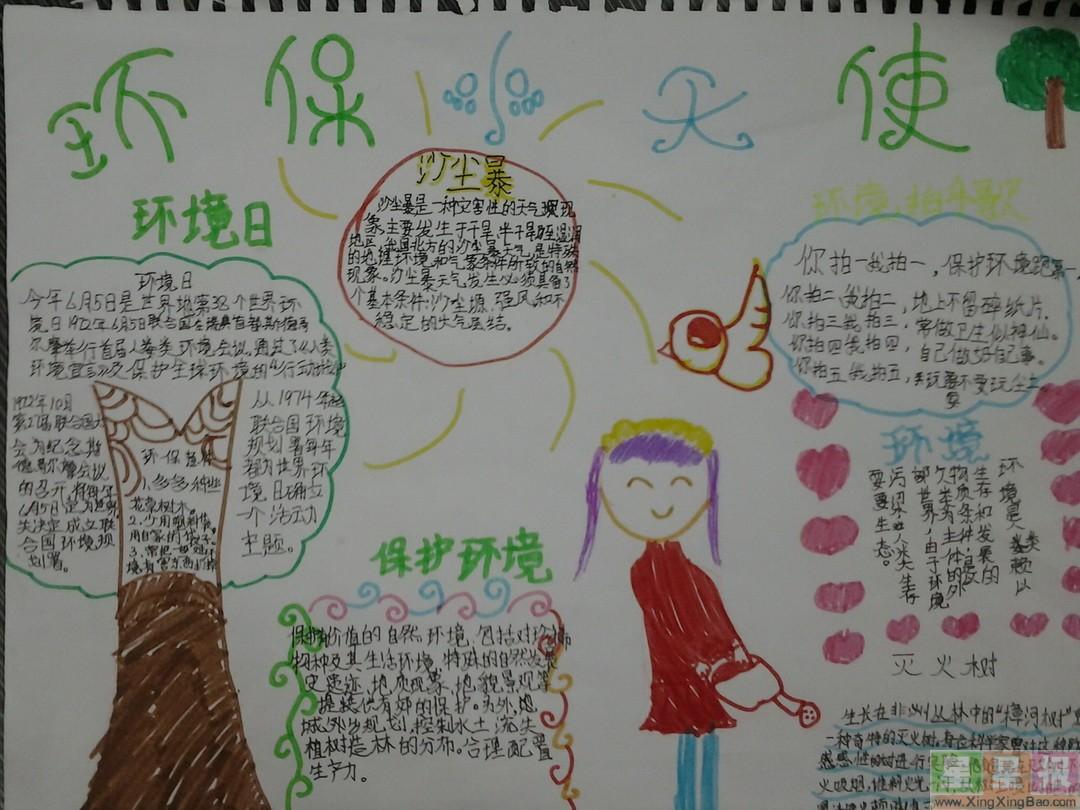 16小学生节能环保共创文明家园手抄报图片设计