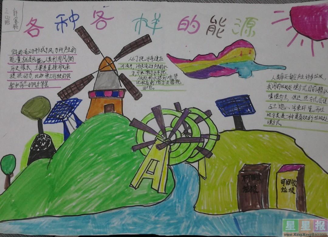三年级各种各样的能源手抄报图片图片