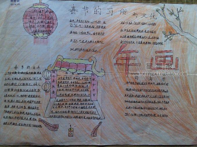 春节习俗手抄报图片