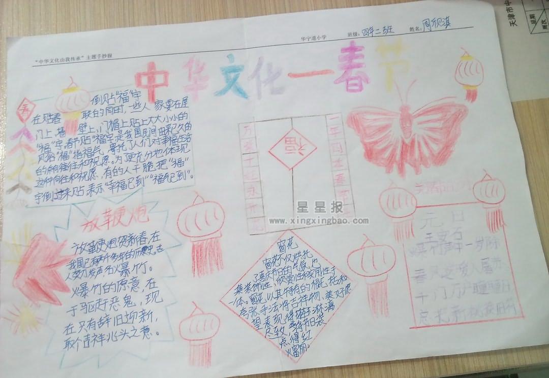 中华文化手抄报图片——春节