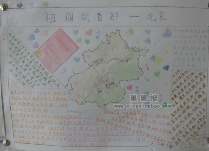 祖国的首都手抄报设计图_北京