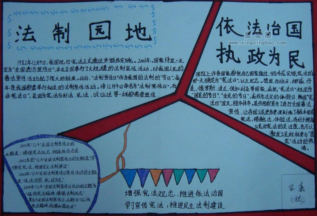 关于法制园地手抄报设计图3张