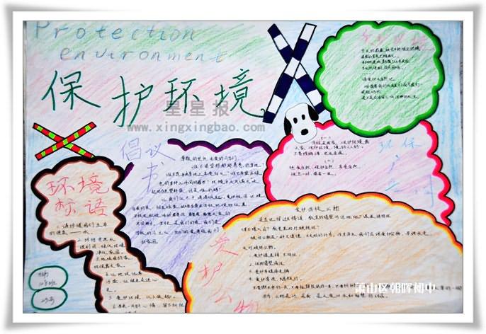 中国环境保护的起步手抄报内容: 中国的环境保护事业也是从1972年开始起步,北京市成立了官厅水库保护办公室,河北省成立了三废处理办公室共同研究处理位于官厅水库畔属于河北省的沙城农药厂污染官厅水库问题,导致中国颁布法律正式规定在全国范围内禁止生产和使用滴滴涕。1973年成立国家建委下设的环境保护办公室,后来改为有国务院直属的部级国家环境保护总局。各省{市、区}也相继成立了环境保护局{厅}。