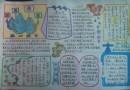 小学生节约用水手抄报版面设计图