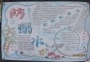 小学生防溺水手抄报版面设计图
