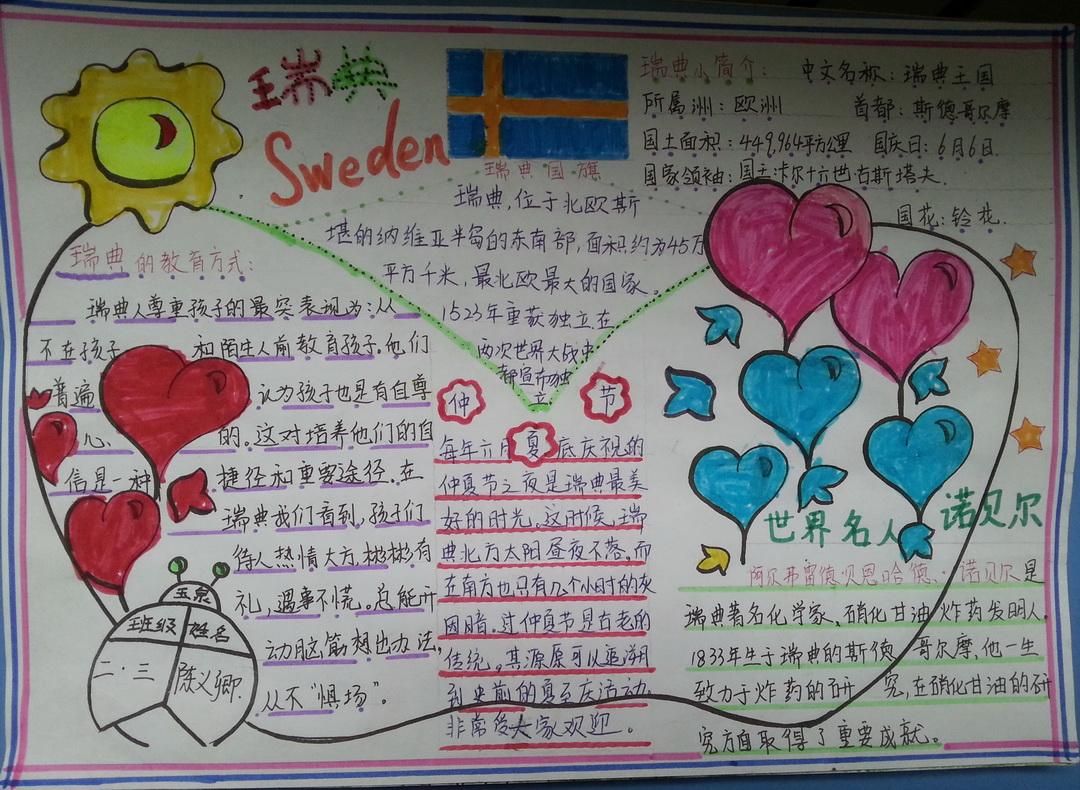 初中瑞典手抄报图片大全