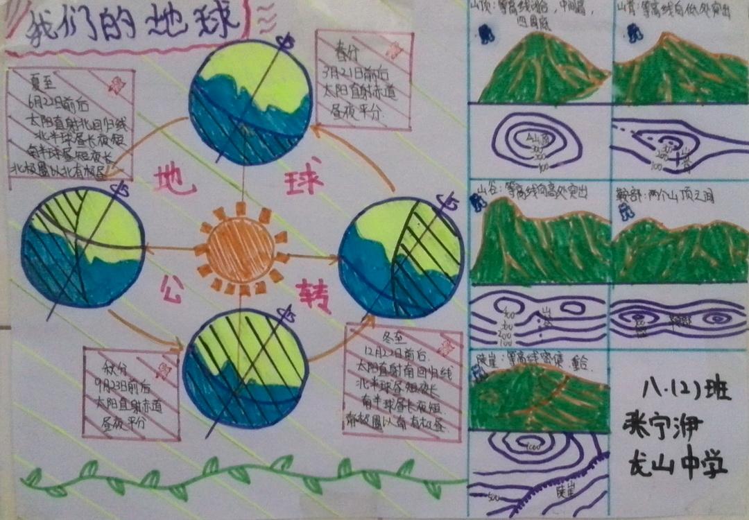 星星报 手抄报 初中手抄报 >> 正文内容       地球是一个表面附着着