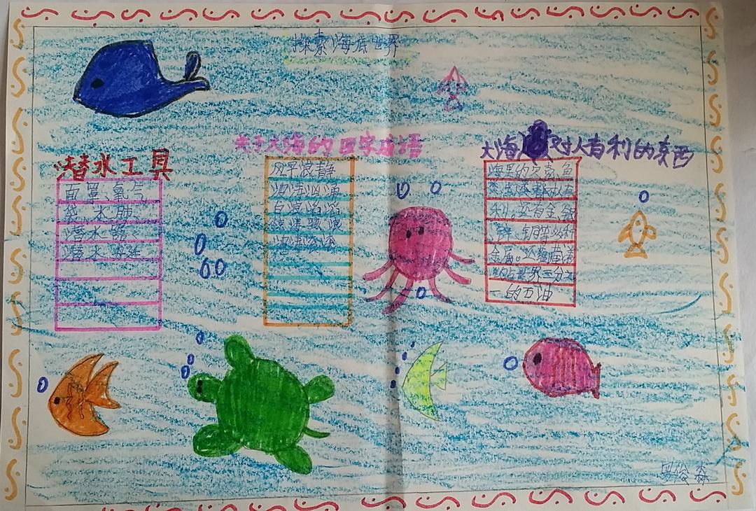 探索海底世界手抄报图片