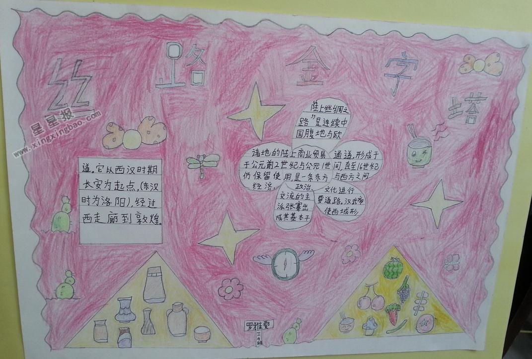 小学三年级丝路手抄报