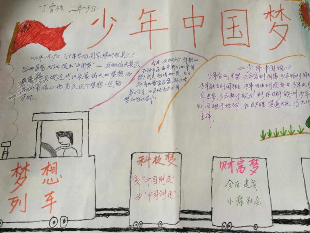 少年中国梦手抄报图片
