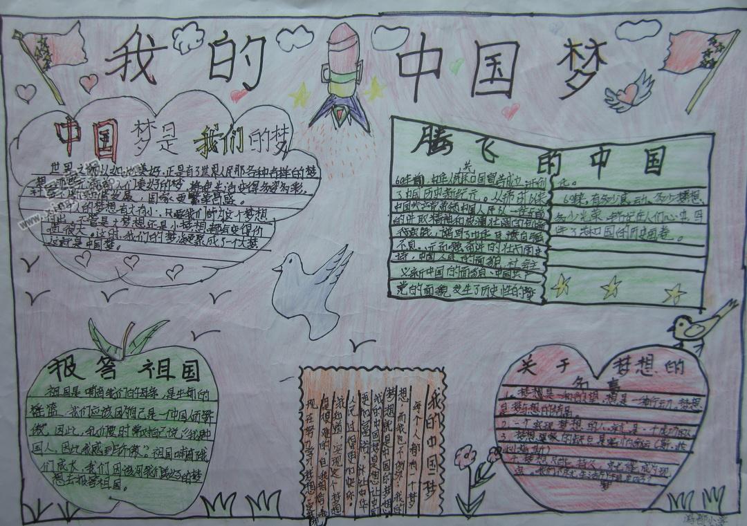 我的中国梦手抄报图片,资料