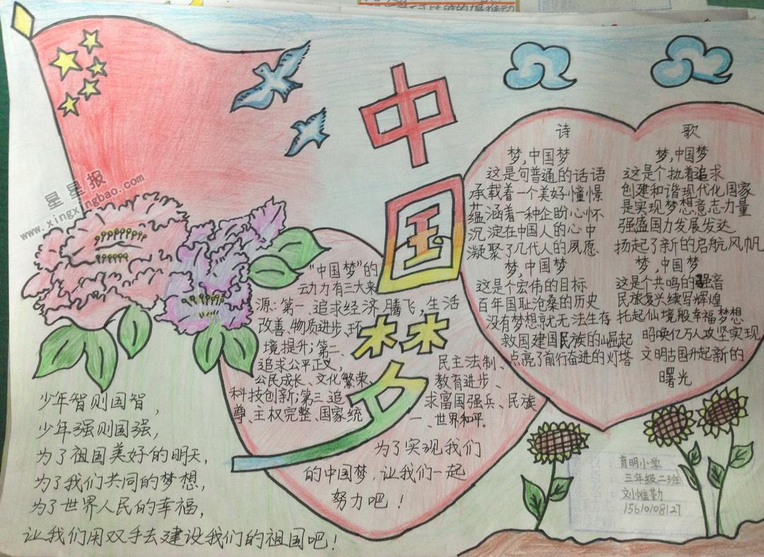 中国梦手抄报图片,内容