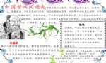 中国梦从阅读启航手抄报图片、资料