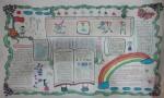 小学六年级爱国教育手抄报