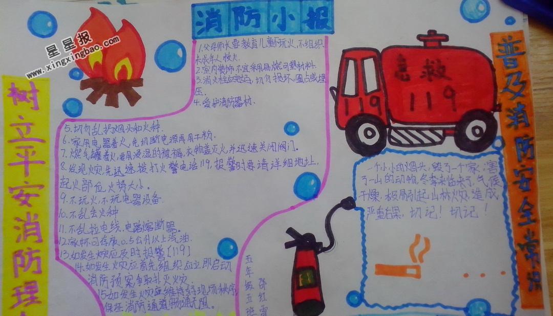 小学生消防手抄报图片,内容