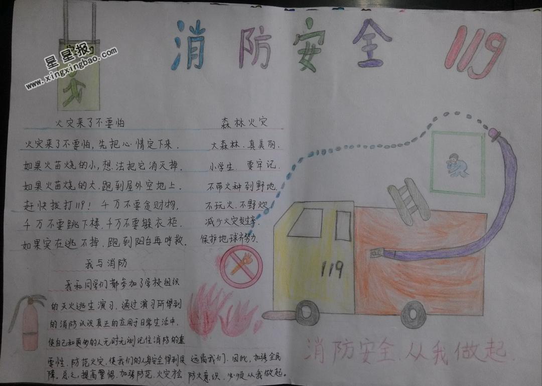 小学生消防安全119手抄报资料