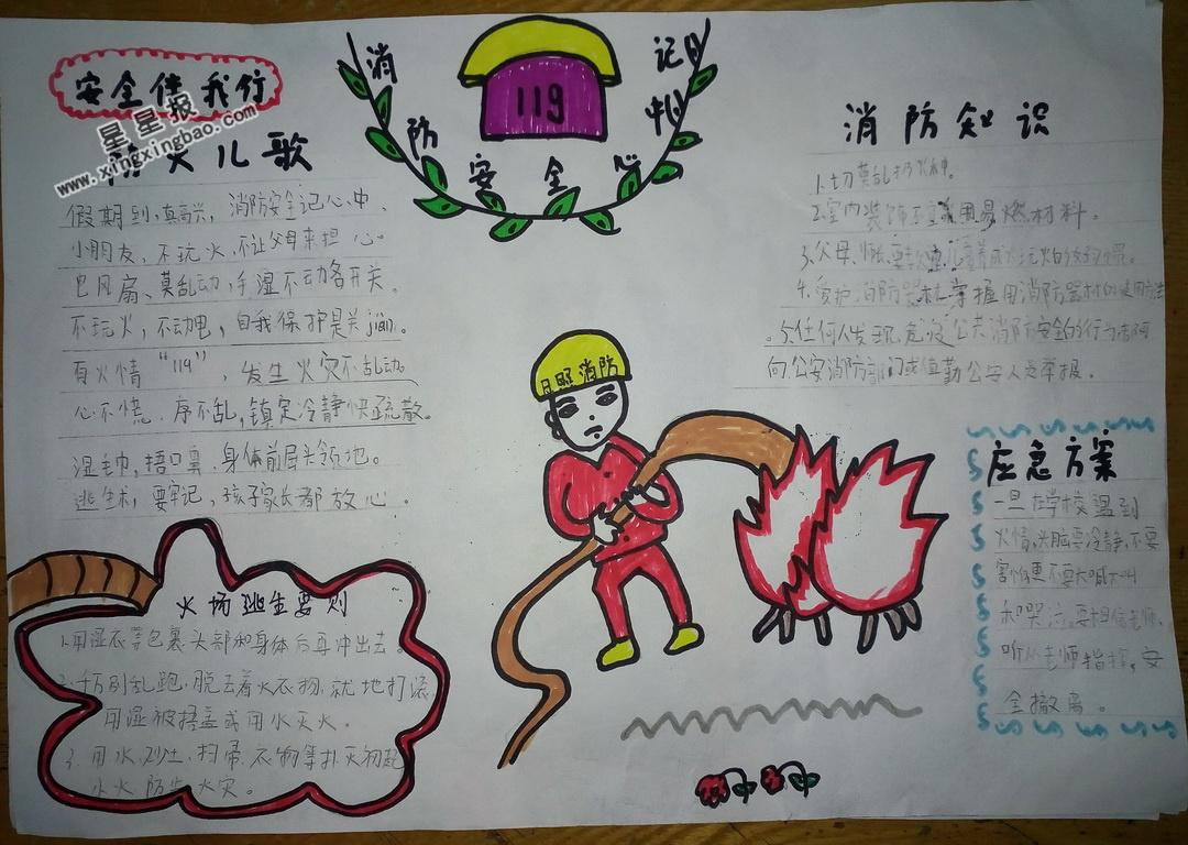 消防安全记心中手抄报图片,资料