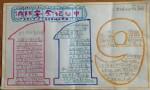 消防安全记心中手抄报图片、资料