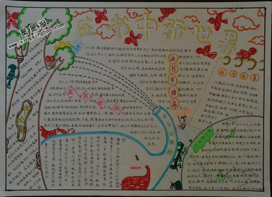 在书中游世界手抄报版面设计图