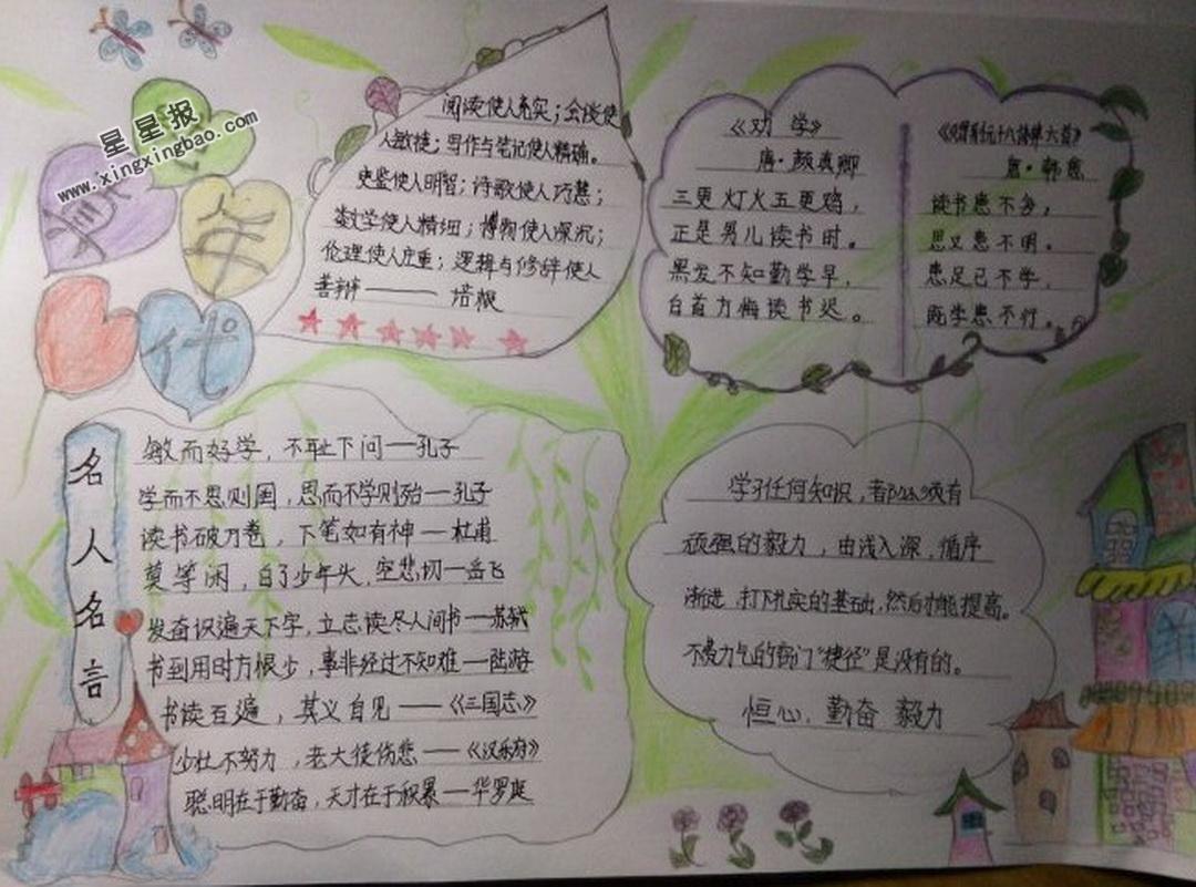 中国梦从阅读启航手抄报图片,内容   小报吧