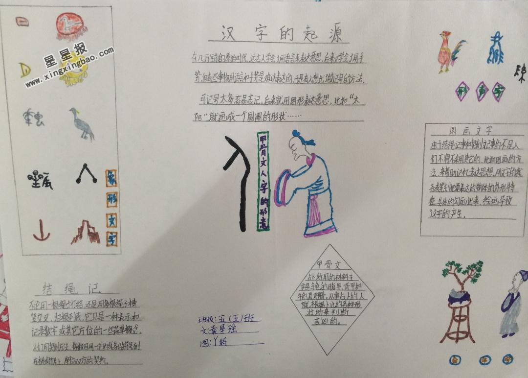 汉字的起源手抄报图片,内容图片