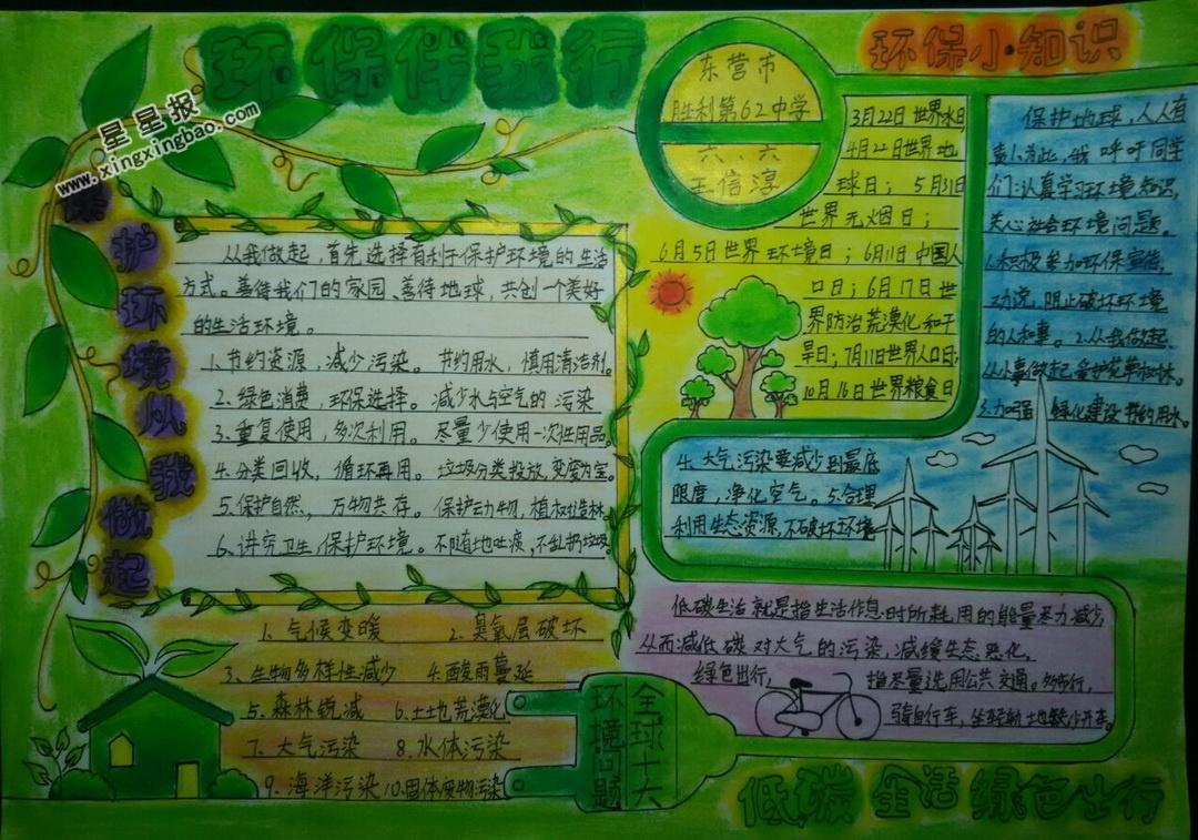 环保伴我行手抄报版面设计图