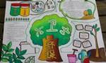 环保小卫士手抄报版面设计图
