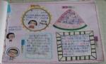 小学五年级数学手抄报